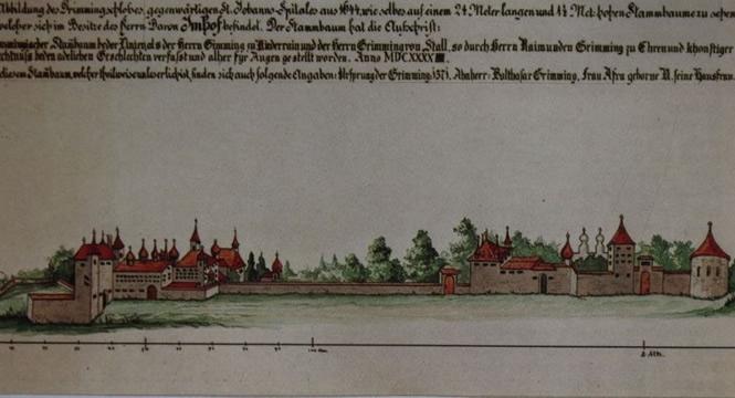 18. April 1688